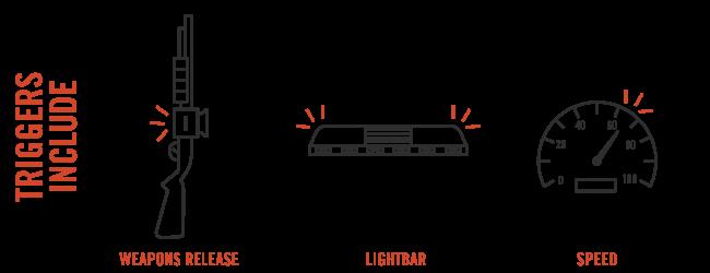 Body-Worn Camera Trigger Police Technology Diagram